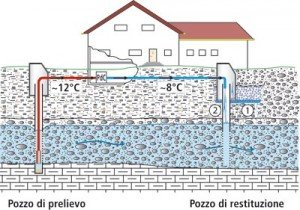 it_schema_groundwater-300x210