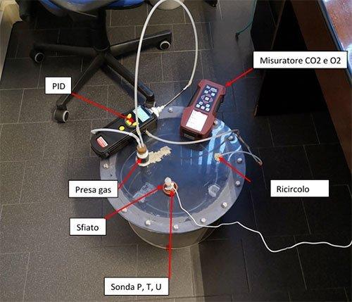 Foto Flux Chamber camera di flusso EST